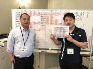 1 (28)尾崎社長と部長花丸