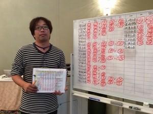2-8飯田社長花丸です